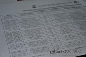 lista UCR-ARI-CC